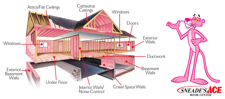 Places To Insulate Your Home Sneade S Ace Home Centers